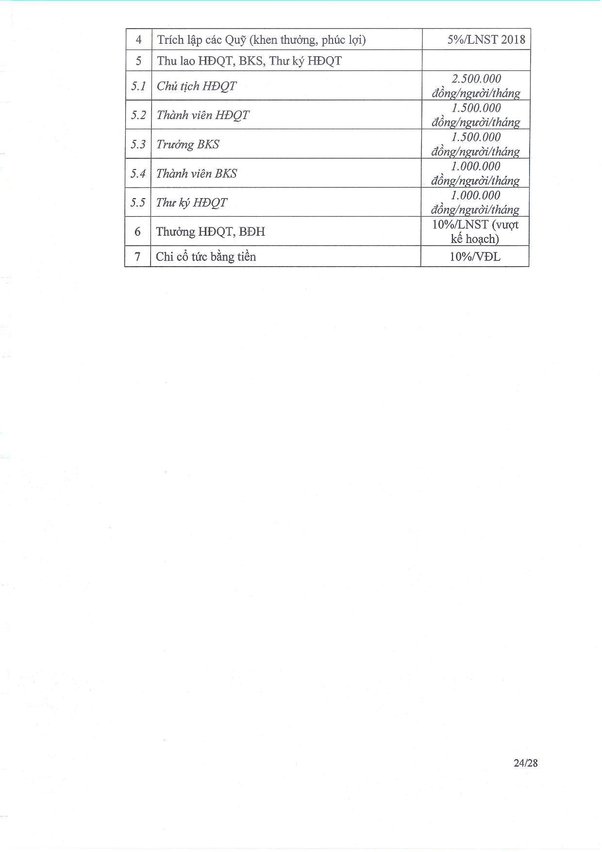 tai-lieu-dhcd-thuong-nien-2018-page (24)